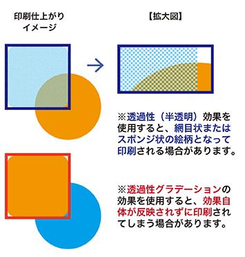 透明効果は網状やスポンジ状で印刷されることがあり、透明グラデーション効果は反映されないことがあります。