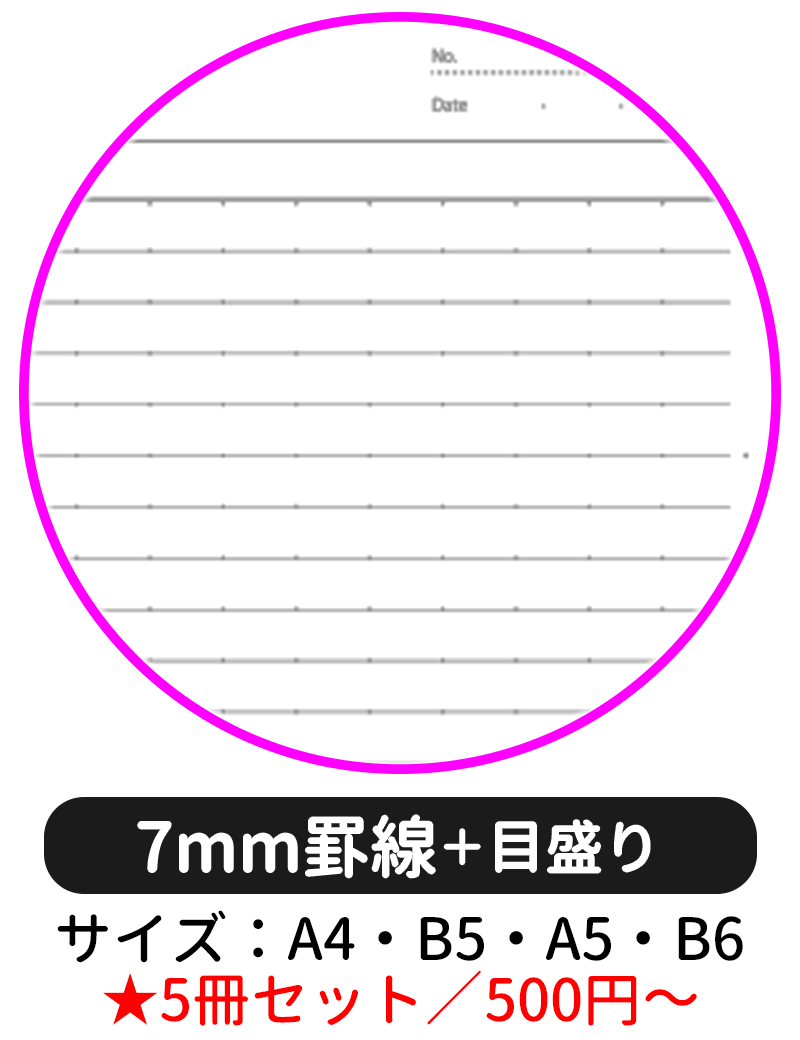 本文ページの罫線タイプを「7mm罫線(目盛り付き)」にして表紙デザインの選択に進む