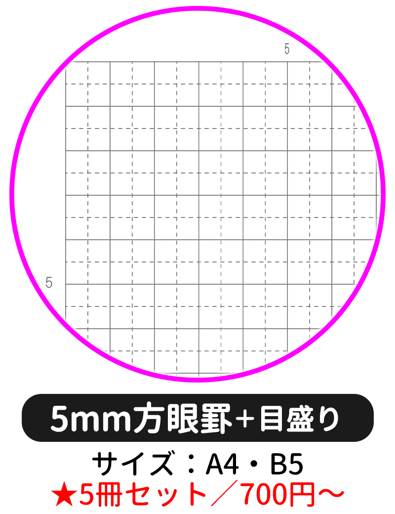 本文ページの罫線タイプを「5mm方眼罫(リード罫付)」にして表紙デザインの選択に進む
