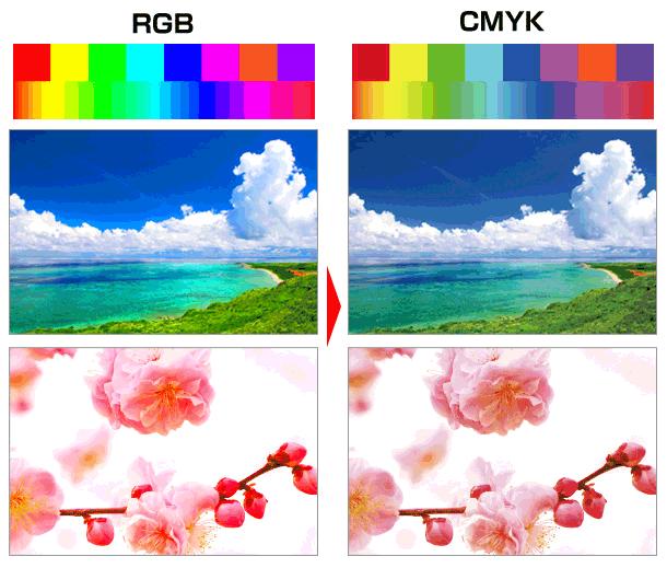印刷の際にRGBはCMYKに変換されるため色がくすんだ漢字になります。
