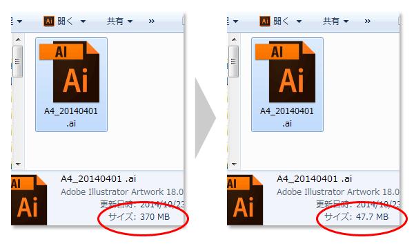 ファイル容量の変化