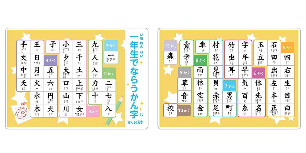 ノート本舗のオリジナル学習下敷きの商品「sn001(小学1年生で習う漢字一覧表)」の両面拡大画像です。