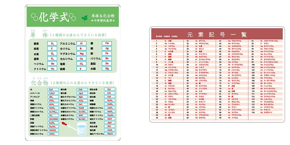 ノート本舗のオリジナル学習下敷きの商品「sn004(化学式&元素記号一覧表)」の両面拡大画像です。