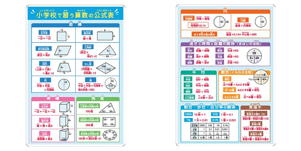 ノート本舗のオリジナル学習下敷きの商品「sn006(小学校で習う算数の公式一覧表)」の両面拡大画像です。