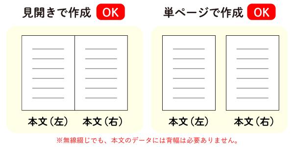 中綴じ・無線綴じの本文データは、見開きサイズ・単ページサイズのどちらで作成してもOKです。